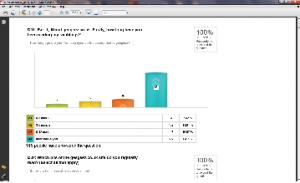 Geegeez Survey 2011
