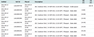Sandown_Wednesday_Payout