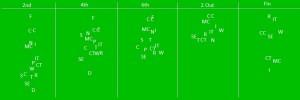 Ascot Hcap Hurdle Pace Analysis