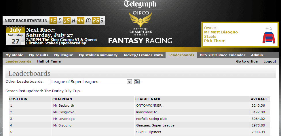 Fourth overall in the BCS Fantasy Racing currently