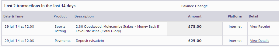 Money back if the odds on fav wins? I don't mind if I do..!