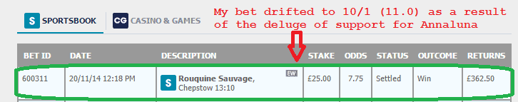 A good bet 'magicked' from a bad value favourite