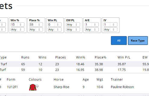 An example of the new Sire Snippets report