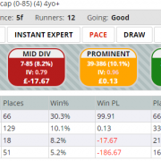 New in Phase 10: Historical Pace Performance