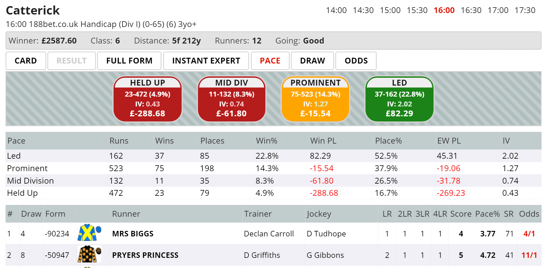 The new improved Pace tab, coming soon...