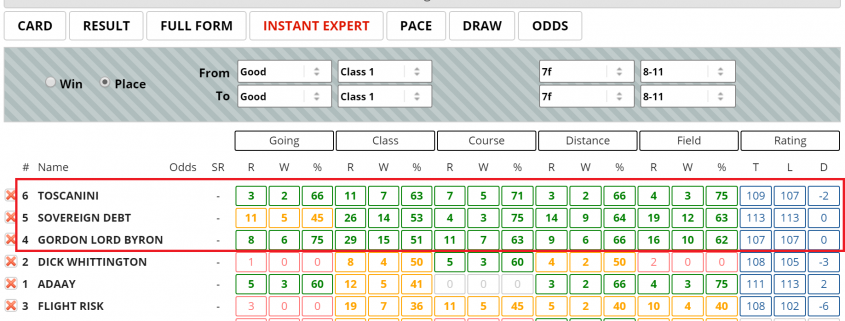 Instant Expert is Feature of the Day on Thursdays