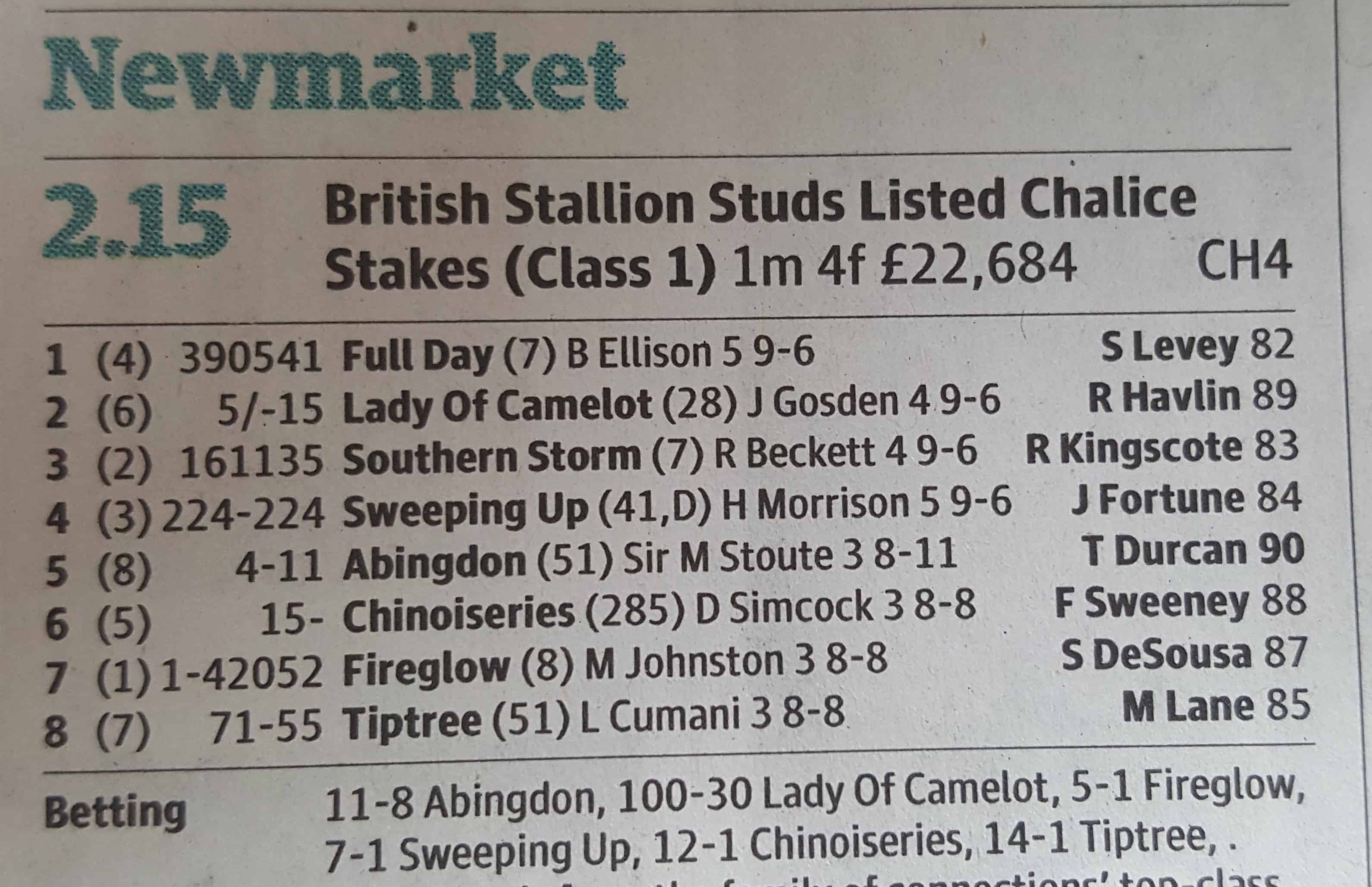 Geegeez gold horse racing form book race cards tools tips the falaconquin