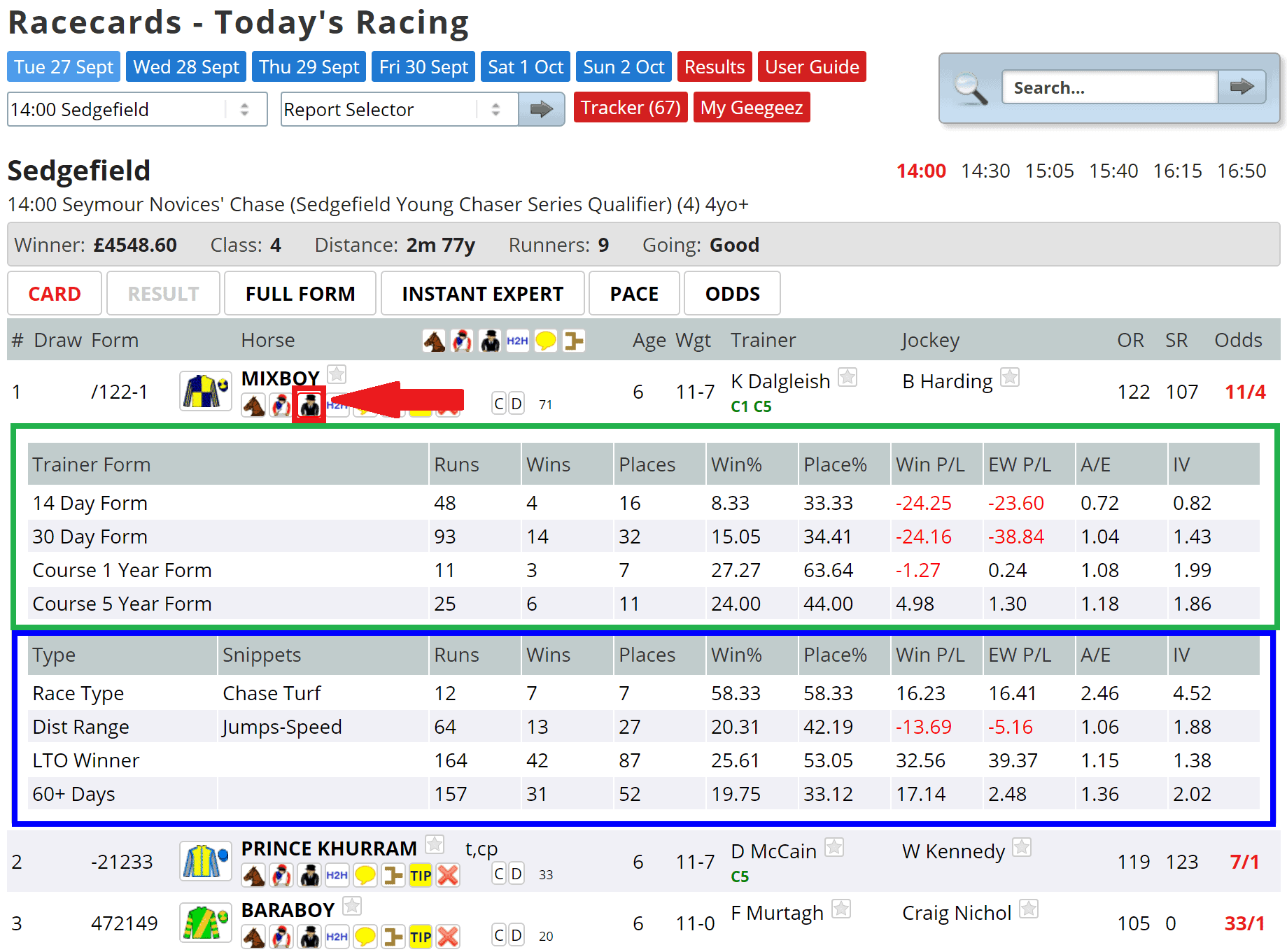 Oodles of trainer insights right in the racecard...