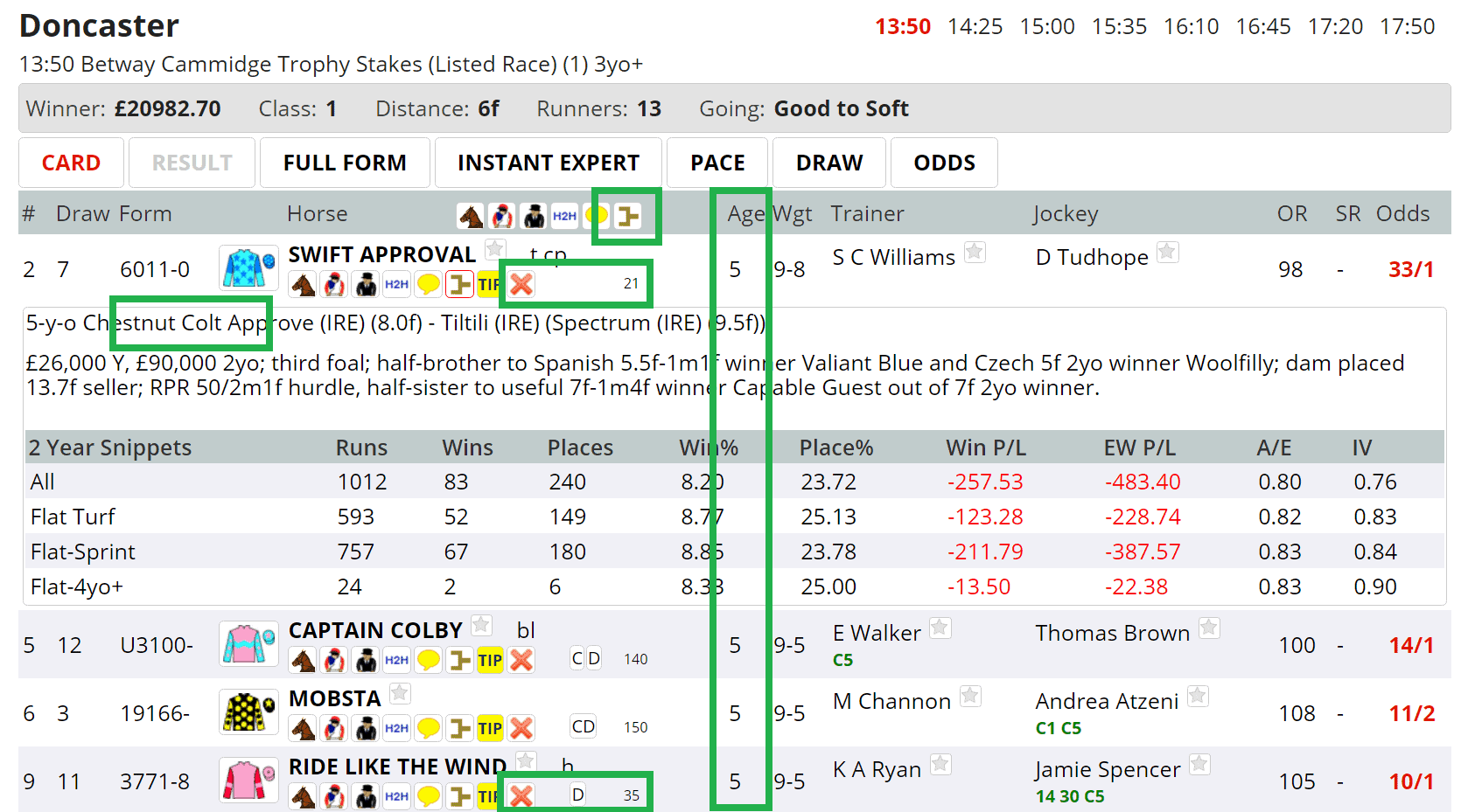 Use the racecard content to quickly find qualifiers