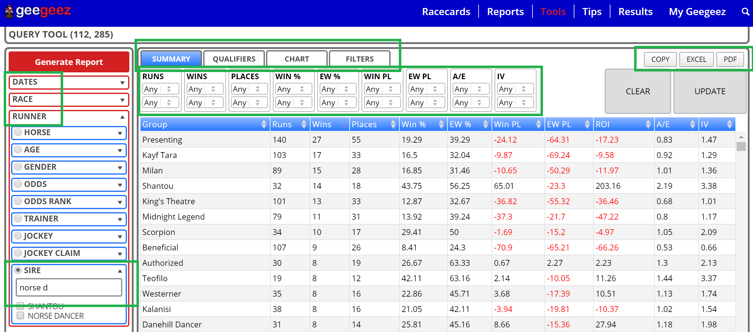 A world of racing data at your fingertips, in a single view: that's Geegeez Query Tool