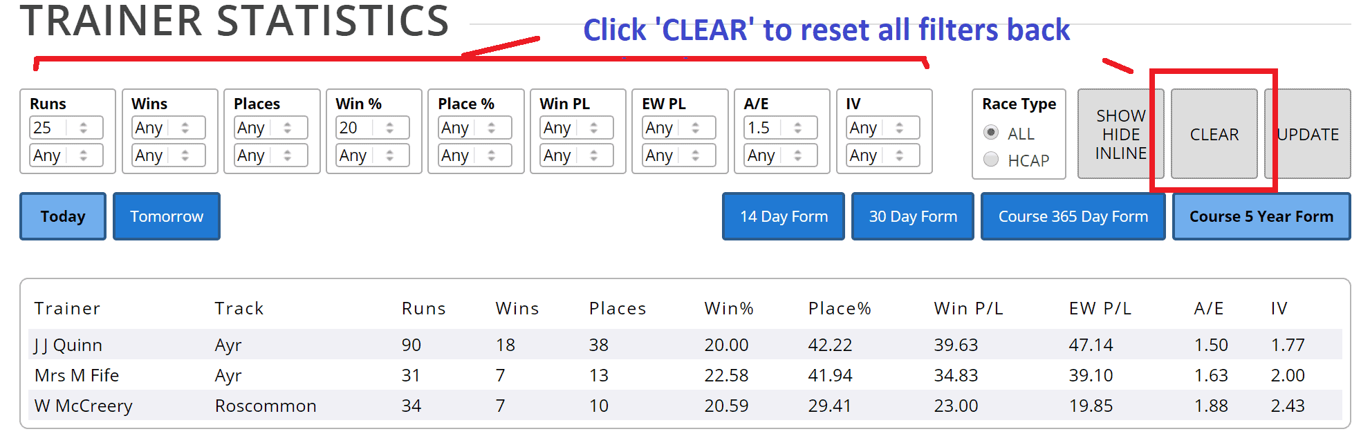 The new time-saving 'Clear' button appears on all trainer, jockey and sire reports